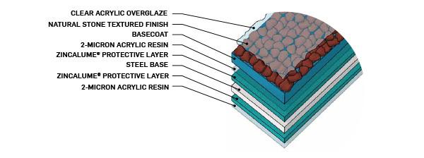 Структура материалов